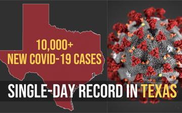 德克萨斯州单日超过10,000新确诊病例   创冠状病毒里程碑
