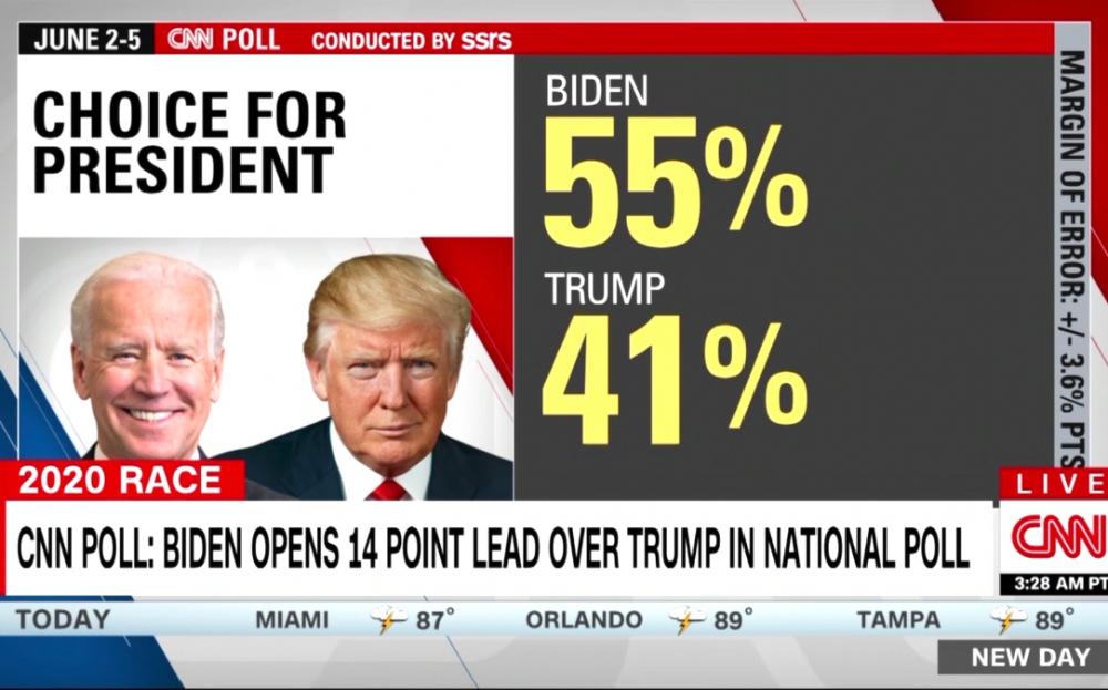 """特朗普競選團隊要求CNN撤回""""故意虛假,誹謗""""的民意調查並道歉"""