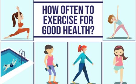 研究人員表示運動關鍵在於防止大腦退化和提升健康